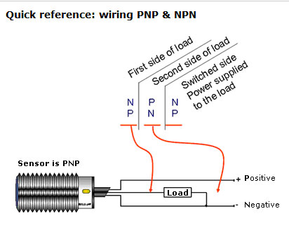 Wiring PNP and NPN