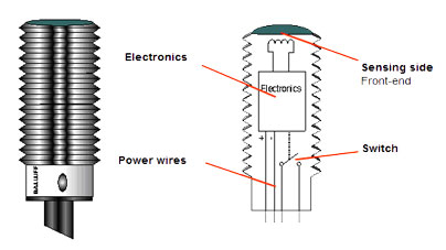 Dual Float Switch Wiring Diagram