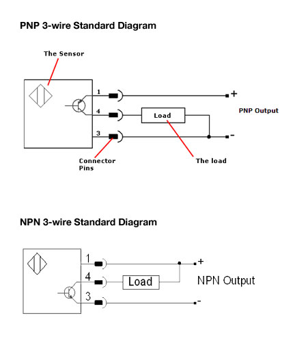 Ge Oven Wiring Diagram Jbp68hd1cc Wire Get Free Image About – Ge Oven Wiring Diagram