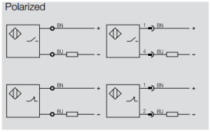 PolarizedDiagrams