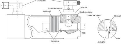 Strokemaster Diagram