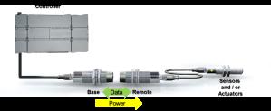 power&dataexchange