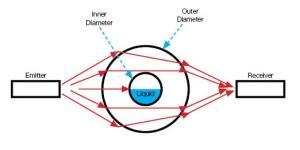 Tube Sensor Drawing