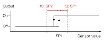 Std_Switch_Mode