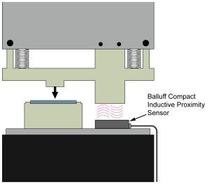 compact-sensor-blog